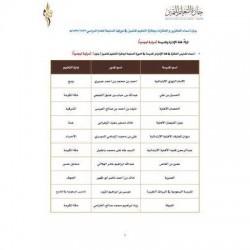 """""""وزير التعليم"""" يعتمد أسماء الفائزين بجائزة التعليم للتميز"""