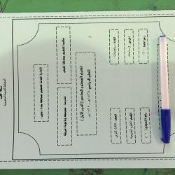 معلم بثانوية البريكة يبتكر طريقة مختلفة عن التقليدية في وضع الأسئلة