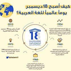لغتنا العربية هويتنا العالمية.. بقلم : عبد الرحيم الصبحي