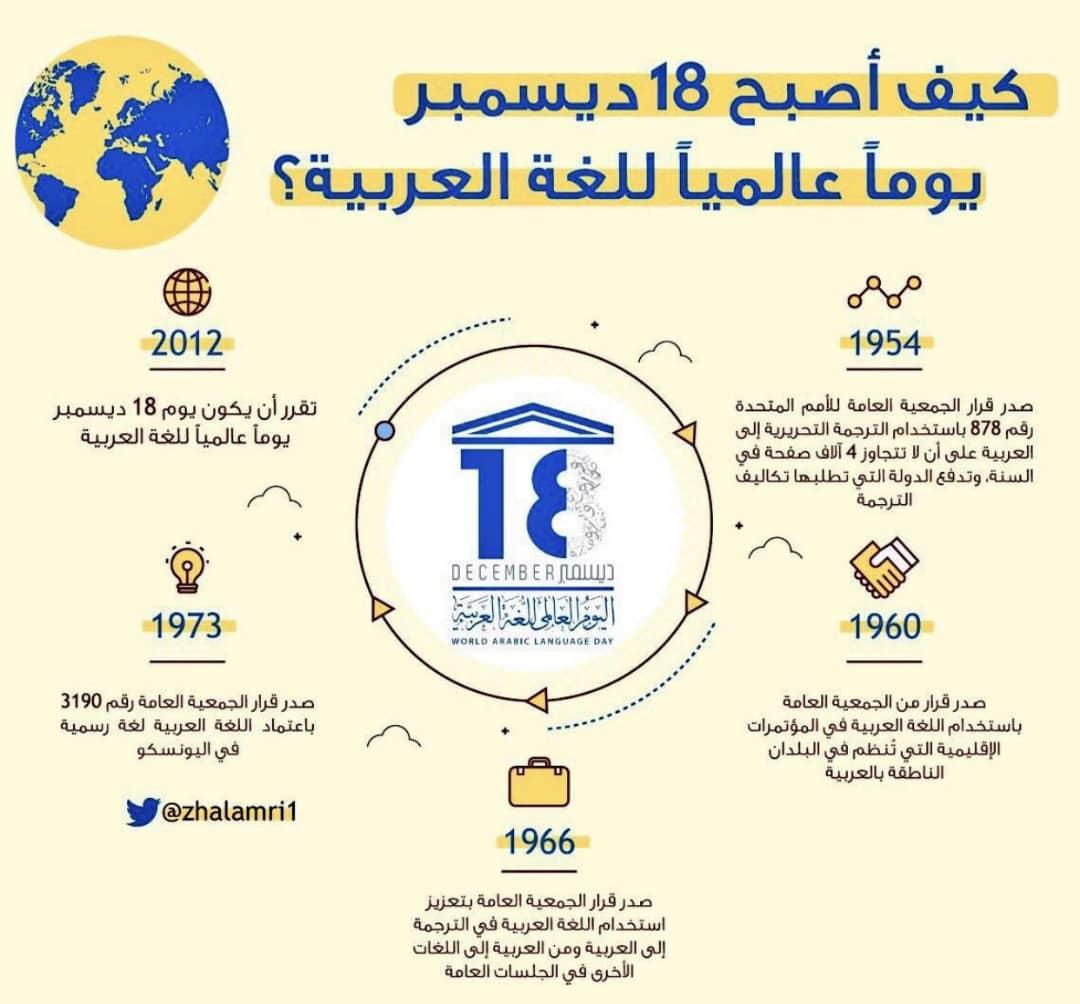 صباح العز والفخر.. بقلم : صفاء الزعبي